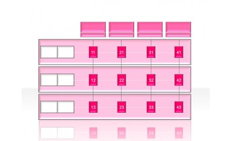 Organization Matrix 2.4.3.15