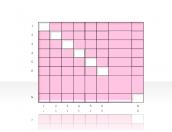 Organization Matrix 2.4.3.27