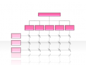 Organization Matrix 2.4.3.36