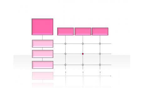 Organization Matrix 2.4.3.37