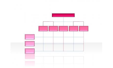 Organization Matrix 2.4.3.40
