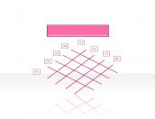 Organization Matrix 2.4.3.7