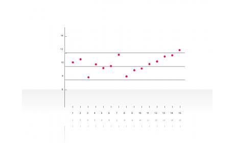 Convergence Diagrams 2.5.1.10