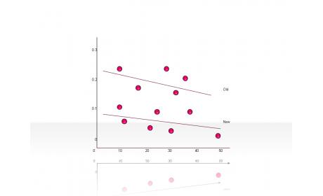 Convergence Diagrams 2.5.1.5