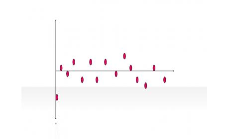 Convergence Diagrams 2.5.1.8