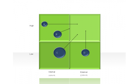 Positioning Diagrams 2.5.2.10