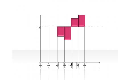 Proportion Diagrams 2.5.4.125