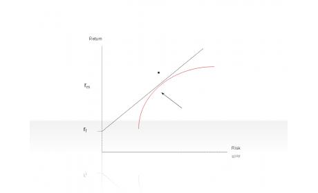 Proportion Diagrams 2.5.4.61