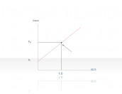 Proportion Diagrams 2.5.4.62