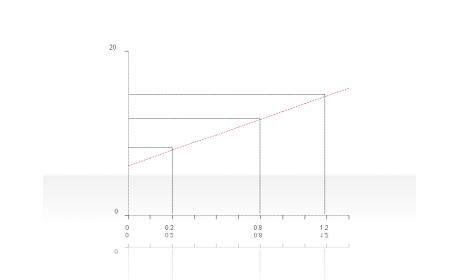 Proportion Diagrams 2.5.4.63