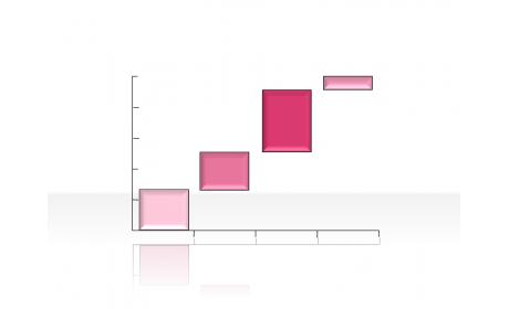 Proportion Diagrams 2.5.4.91
