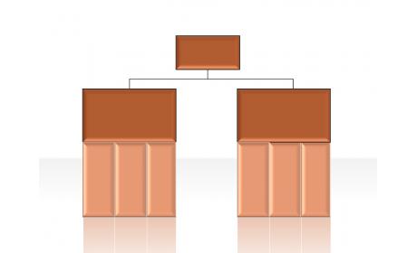 Hierarchy Diagrams 2.6.101