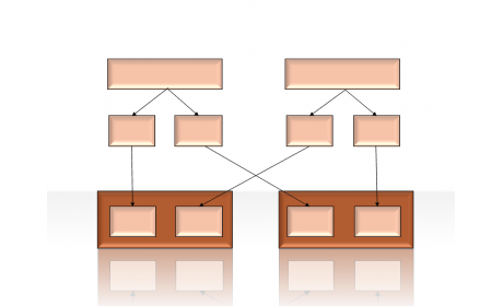 Hierarchy Diagrams 2.6.102