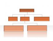 Hierarchy Diagrams 2.6.103