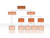 Hierarchy Diagrams 2.6.104