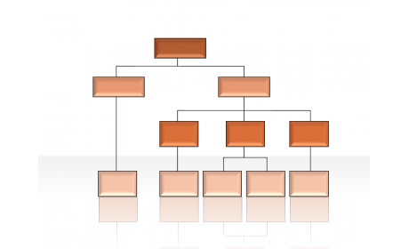 Hierarchy Diagrams 2.6.104