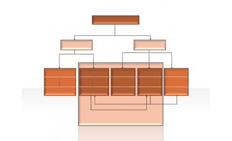 Hierarchy Diagrams 2.6.105