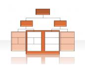 Hierarchy Diagrams 2.6.106