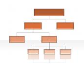 Hierarchy Diagrams 2.6.107