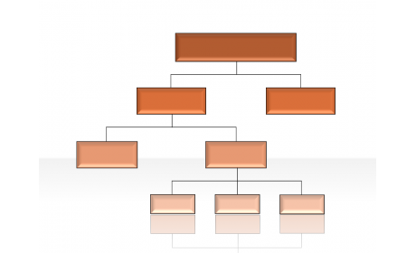 Hierarchy Diagrams 2.6.107