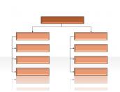 Hierarchy Diagrams 2.6.109