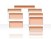 Hierarchy Diagrams 2.6.112