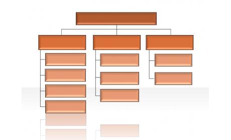 Hierarchy Diagrams 2.6.114