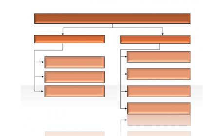 Hierarchy Diagrams 2.6.126