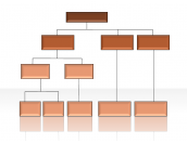 Hierarchy Diagrams 2.6.128