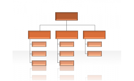 Hierarchy Diagrams 2.6.131