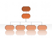 Hierarchy Diagrams 2.6.138