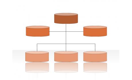 Hierarchy Diagrams 2.6.139