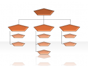 Hierarchy Diagrams 2.6.140