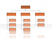 Hierarchy Diagrams 2.6.141