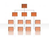 Hierarchy Diagrams 2.6.142