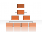 Hierarchy Diagrams 2.6.143