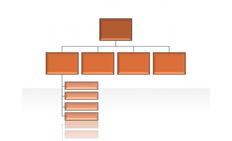 Hierarchy Diagrams 2.6.145
