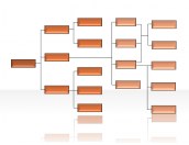 Hierarchy Diagrams 2.6.149