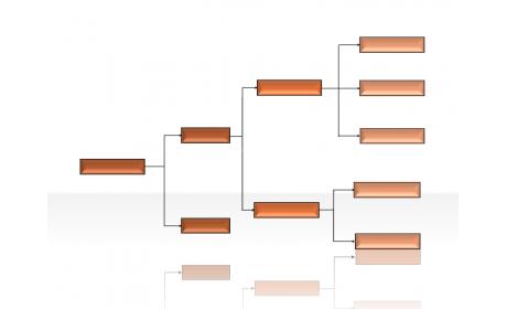 Hierarchy Diagrams 2.6.150