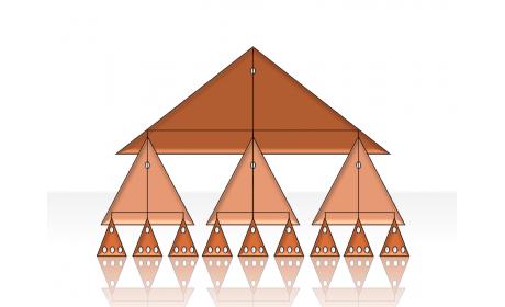 Hierarchy Diagrams 2.6.16
