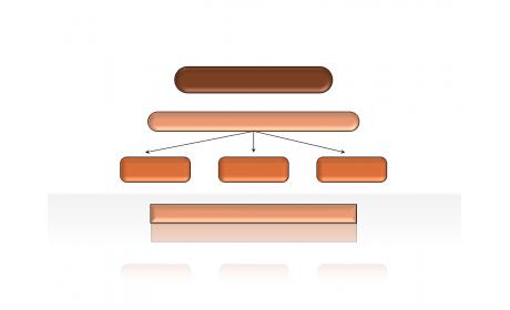 Hierarchy Diagrams 2.6.170