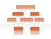 Hierarchy Diagrams 2.6.171