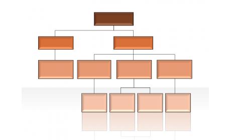 Hierarchy Diagrams 2.6.177