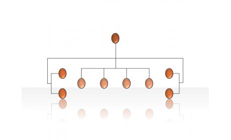 Hierarchy Diagrams 2.6.18