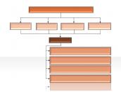 Hierarchy Diagrams 2.6.183
