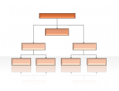 Hierarchy Diagrams 2.6.195