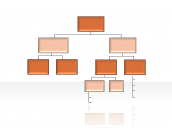 Hierarchy Diagrams 2.6.196