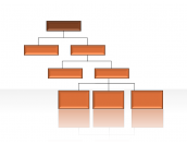 Hierarchy Diagrams 2.6.197