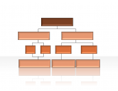 Hierarchy Diagrams 2.6.200