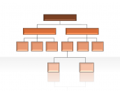 Hierarchy Diagrams 2.6.201